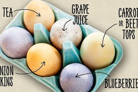 Natural Easter-Egg Dyes